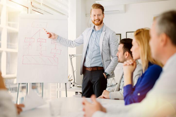 Partner Relationship Management Optimizing Processes